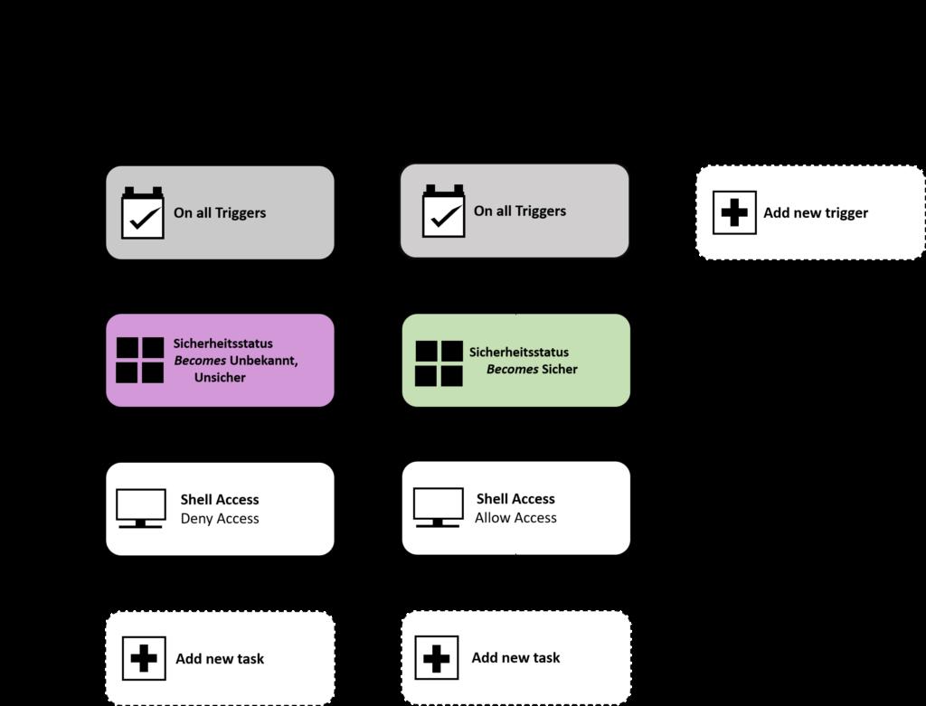 """Citrix devicetrust, Auf einem Remote Desktop den """"richtigen"""" Drucker zu verbinden, kann ganz schön spannend sein"""