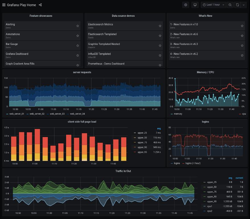 Monitoring, Monitoring mit SUSE Manager