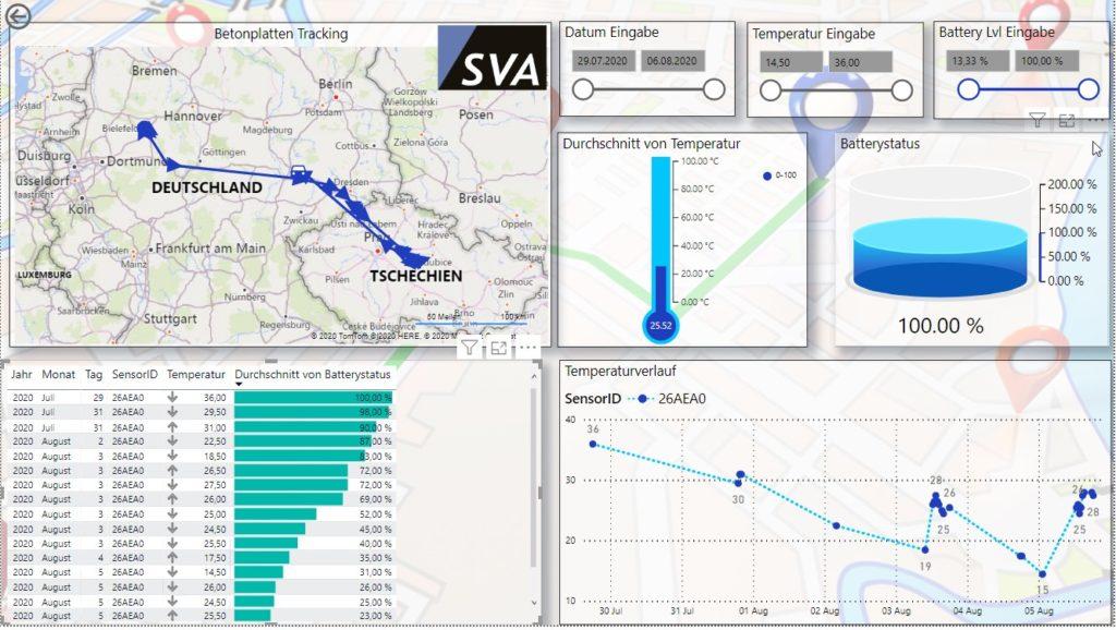 Asset Tracking Analytics, Asset Tracking Analytics – mit Sigfox und Power BI