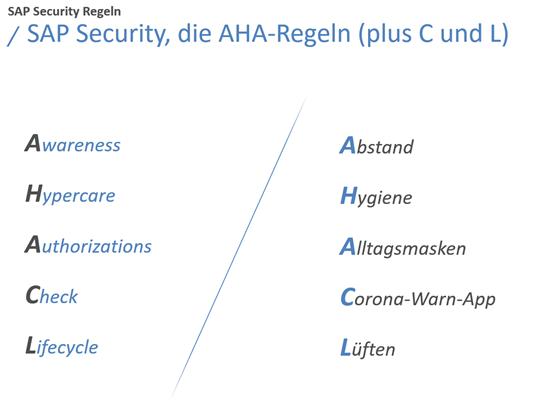 SAP Security, AHA-Regeln für Ihre SAP-Sicherheit
