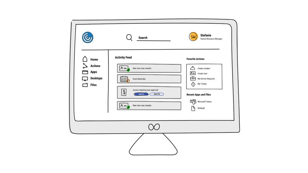 Microapps, Die Relevanz von Microapps für das digitale Arbeiten